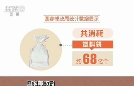 2016年快递行业塑料袋总使用量同比减少17.76%