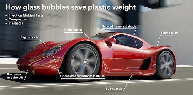 新型材料改善燃料经济性,推动汽车轻量化