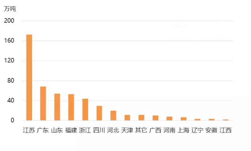 不饱和树脂:龙一原料大幅拉涨 UPR跟进被动